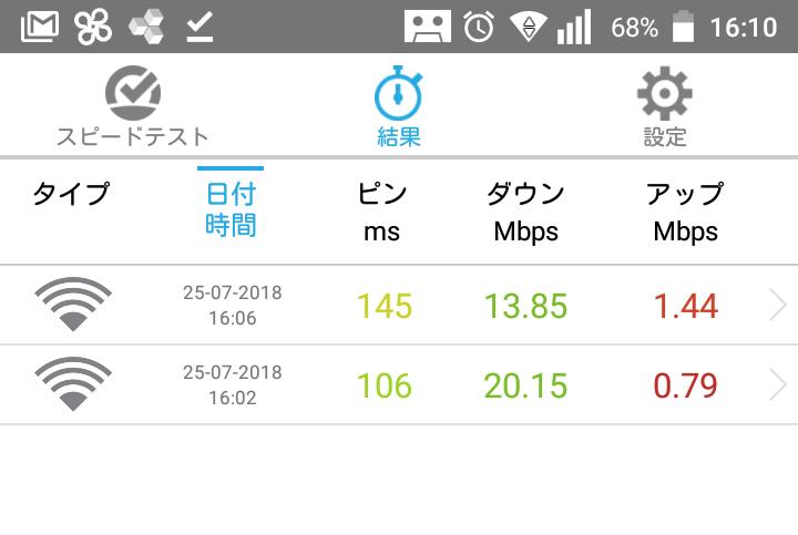 スマホのSoftBankAirの速度