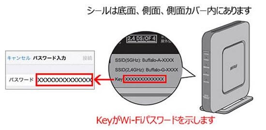 Wi-Fiルーターのパスワード