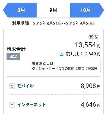 ソフトバンクの料金明細