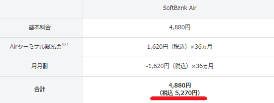 SoftBank Air月額料金